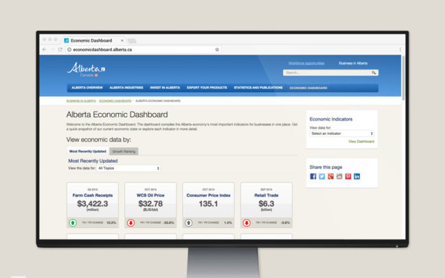 Alberta Economic Dashboard